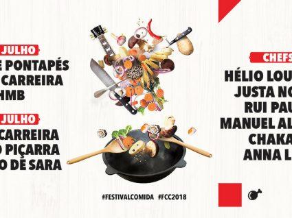 Festival da Comida Continente: petiscos e música no Parque da Cidade do Porto