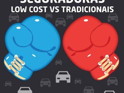 Seguradoras low cost VS seguradoras tradicionais