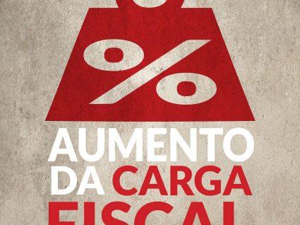O aumento da carga fiscal em Portugal (Infografia)