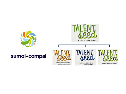 Sumol + Compal lança programa de estágios Talent Seed