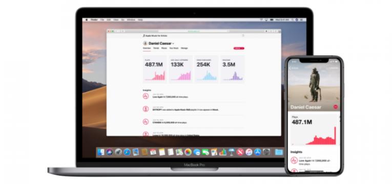 apple music em mac e iphone